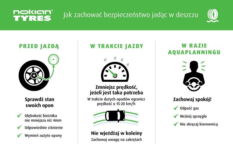 Unigumpl Opony To Nasza Pasja Wskazówki Dotyczące Jazdy W